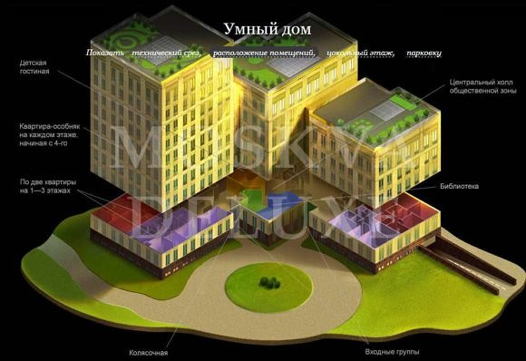 Техническая схема Гранатного 6