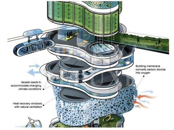 Город будущего и небоскребы в 2050 году